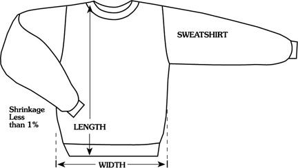 sweatshirtdiagram-sm.jpg